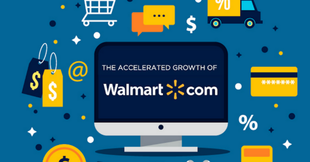 [Infographic] A Brief History of Walmart Marketplace